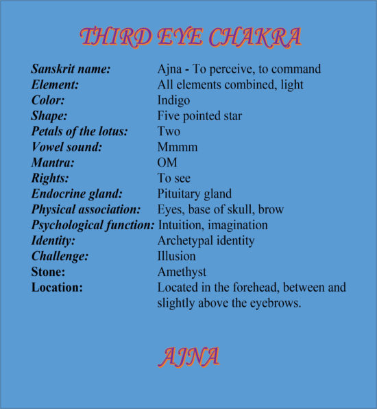 Sedona Vortex Adventures Third Eye Chakra Qualities